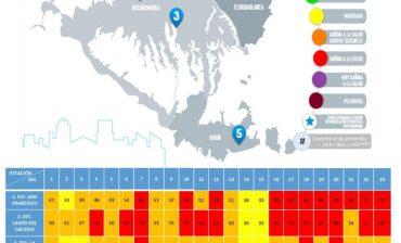 Leve disminución de las concentraciones de material particulado PM 2.5 en las cinco estaciones de calidad del aire del AMB, según el monitoreo del 23 de marzo
