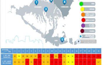 ¡Leve mejoría de la calidad del aire, durante el monitoreo del sábado 21 de marzo!  Las cinco estaciones del Área Metropolitana para medición de material particulado PM 2.5, generaron las cifras más bajas de los últimos días