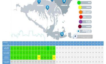 La calidad del aire en el área metropolitana estuvo en rango Bueno durante el 96,66 % del tiempo monitoreado, entre los días 1 y 15 de octubre, en cuatro estaciones ubicadas en Bucaramanga y Girón