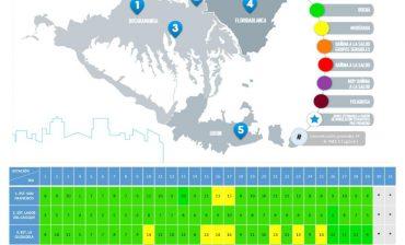 Durante octubre la calidad del aire estuvo en el rango Bueno en el área metropolitana de Bucaramanga, durante más del 90% del tiempo monitoreado