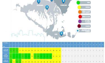 La calidad del aire se encuentra en el rango Moderado en las cuatro estaciones de monitoreo del AMB localizadas en Bucaramanga y Girón. No representa riesgo para la salud de las personas