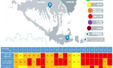 Índice de Calidad del Aire -ICA- en cuatro de las cinco estaciones del Área Metropolitana volvió a marcar cifras que corresponden al rango Dañino a la Salud, durante las 24 horas del 22 de marzo