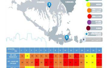 El reporte de calidad del aire evidencia un aumento de las concentraciones de material particulado PM 2.5, en las cinco estaciones que conforman el Sistema de Vigilancia de Calidad del Aire del Área Metropolitana