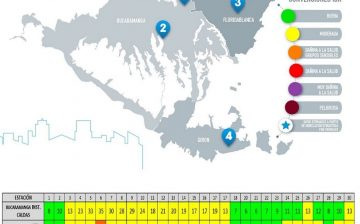 En abril predominaron los rangos de bueno y moderado en la calidad del aire para Bucaramanga, Floridablanca y Girón