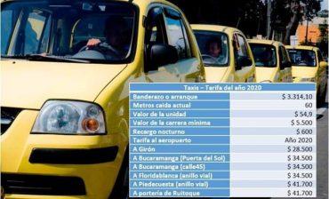 Los conductores de vehículos de transporte individual de pasajeros (taxis) de radio de acción metropolitano no están autorizados a cobrar, bajo ningún concepto, tarifas diferentes a las ya establecidas por el Área Metropolitana y que están vigentes para todo el año 2020